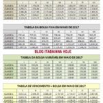 Estado reajusta salário dos professores a partir de 1º de maio; confira valores.