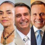 Haddad ultrapassa Bolsonaro na Paraíba, diz pesquisa Método / Correio