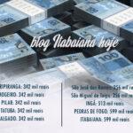 ESSA EU VI LÁ NO ITABAIANA HOJE E REGIÃO : Sem crise! Começa farra das diárias na Câmara Municipal de Itabaiana.