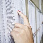 Processo seletivo e concursos que somam mais de 530 vagas na Paraíba