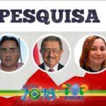 Primeira pesquisa oficial apura números para governador do estado e revela Maranhão em primeiro lugar na estimulada e João é líder na espontânea