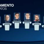 PRIMEIRO DEBATE NACIONAL NÃO TERÁ REPRESENTANTE DO PT: Oito candidatos a presidente participam hoje de debate da TV Band