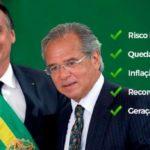 A má-fé intelectual de quem culpa Paulo Guedes ou o Governo pela alta do dólar