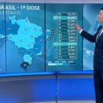 Paraíba encerra a semana com a maior redução no número de mortes do Brasil e como o estado que mais vacina no NE